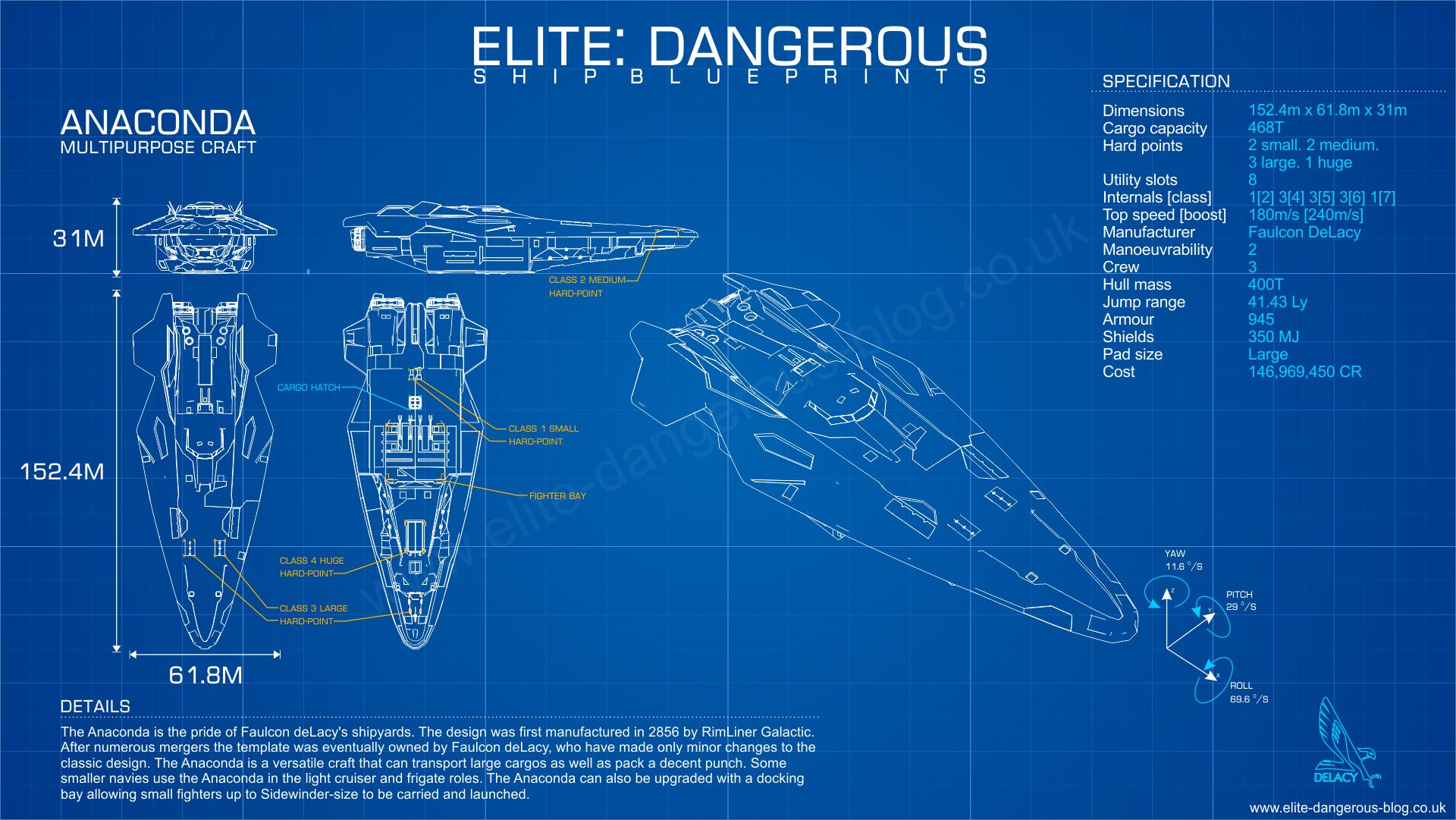 Anaconda Elite Dangerous Ships And Guides Swat Portal