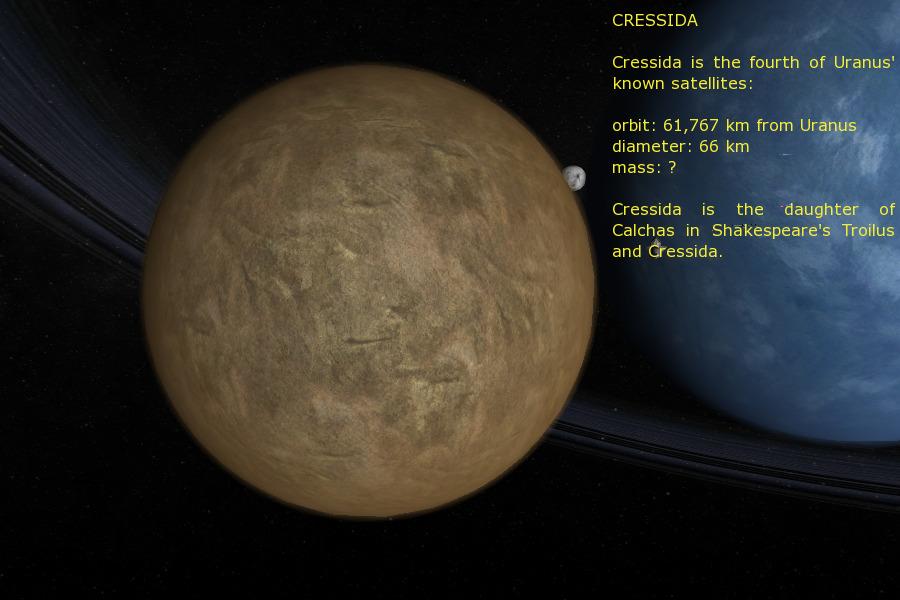 uranus moon bianca - photo #7