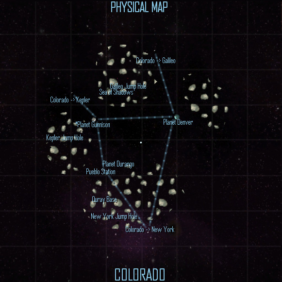 Colorado System