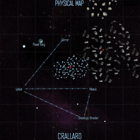 Crallard System