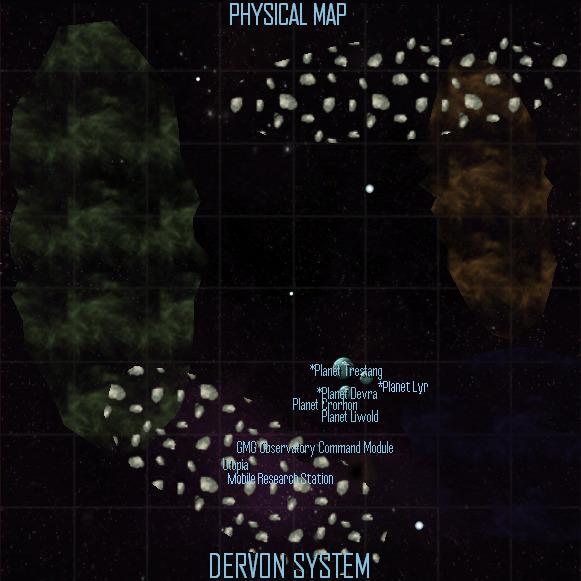 Dervon System