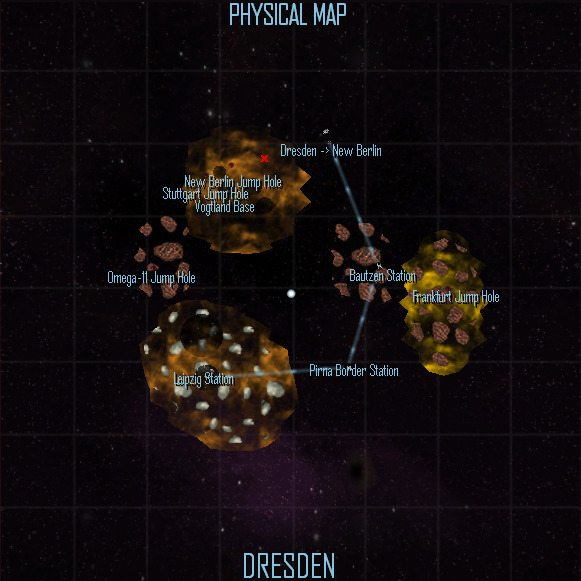 Dresden System