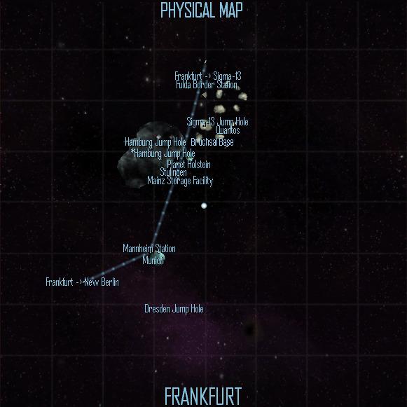 Frankfurt System