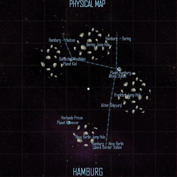 Hamburg System