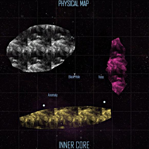 Inner Core System