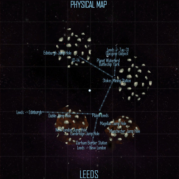 Leeds System