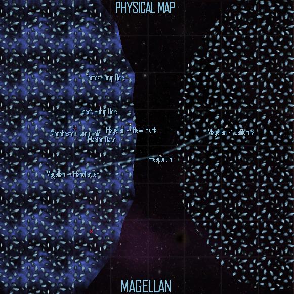Magellan System