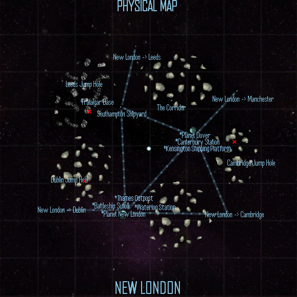 New London System