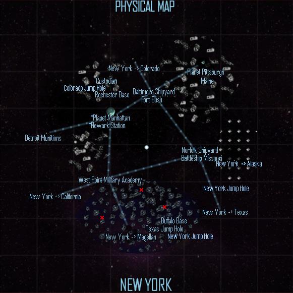 New York System