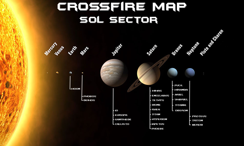 Sol Sector