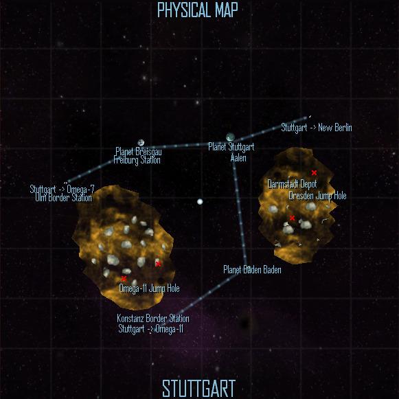 Stuttgart System