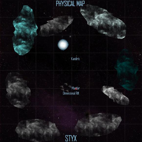 Styx System