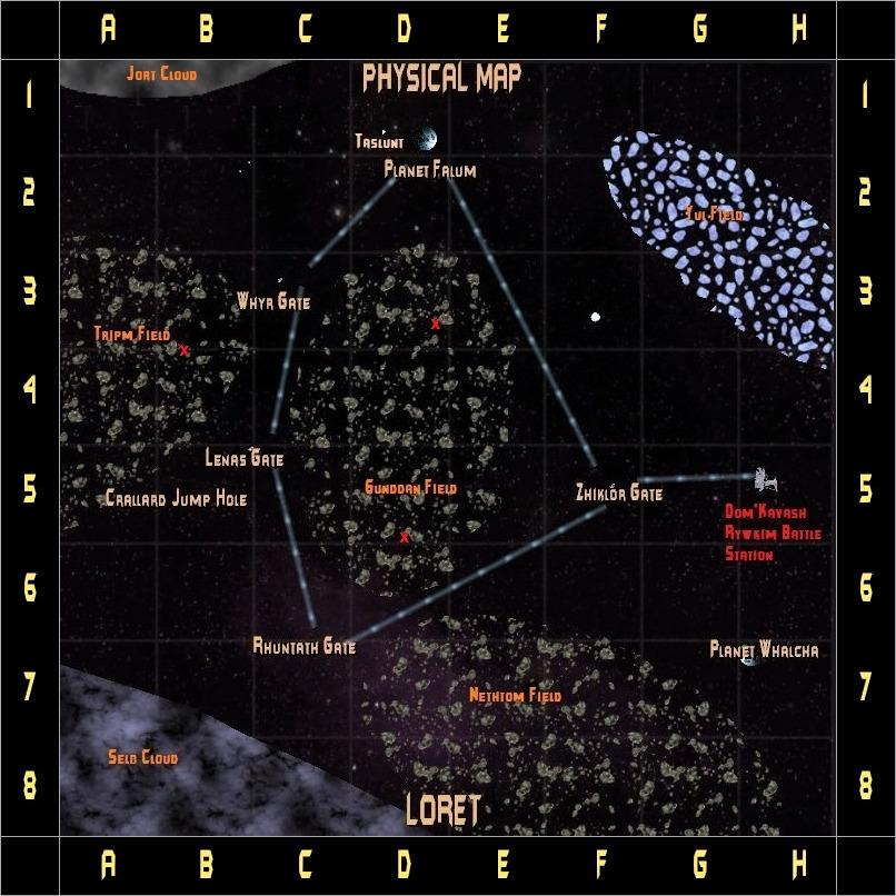 Loret System
